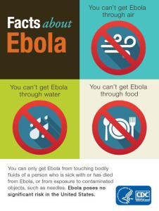 Infogrpahic-Ebola-CDC