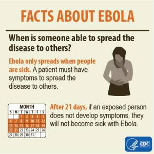 Yes-Another-Incubation-period-Ebola-Notice
