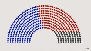democrats_republicans_tea_party_congress