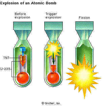 nuclear_weapons-atomic